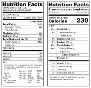 food label for blog
