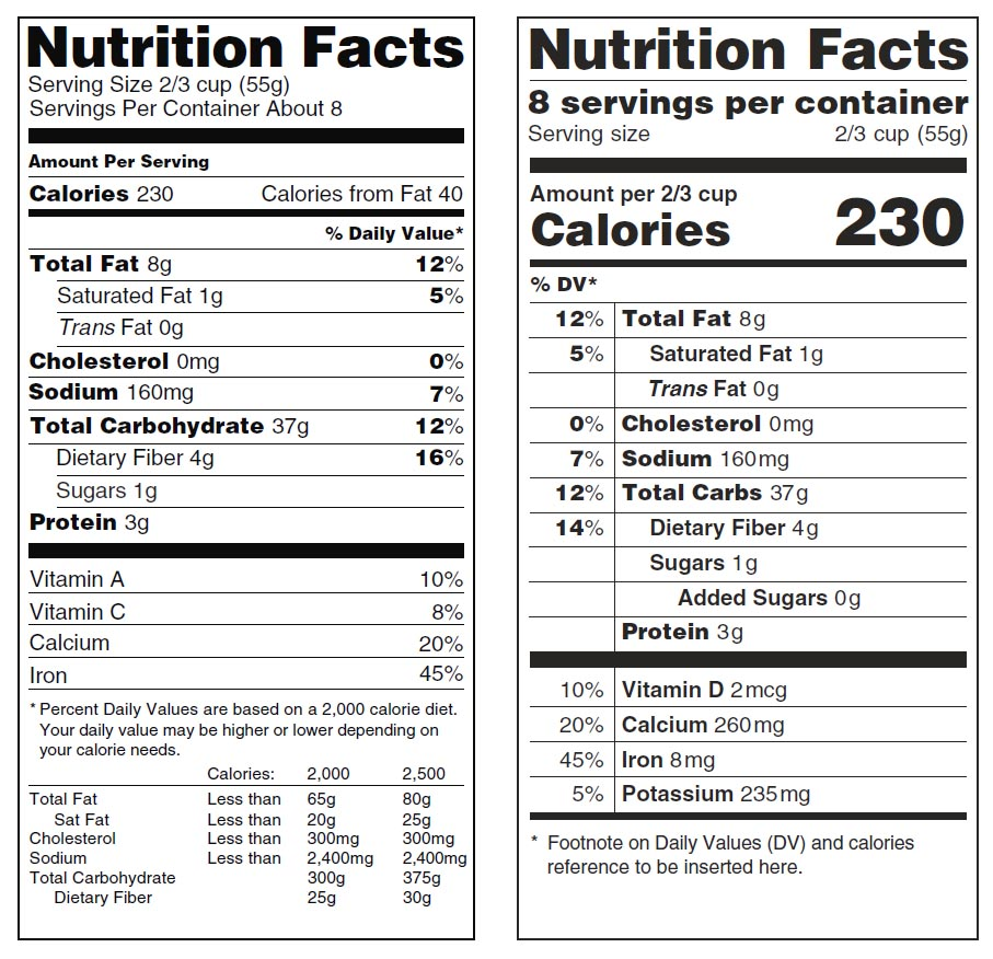 Health Food Nutrition Facts