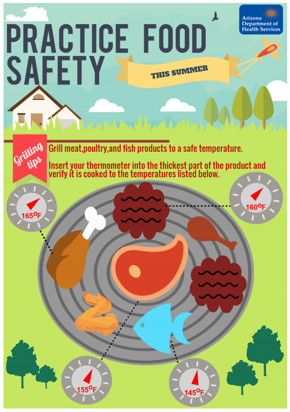 Safe Summer Grilling tips - iNFOGRAPHiCs MANiA