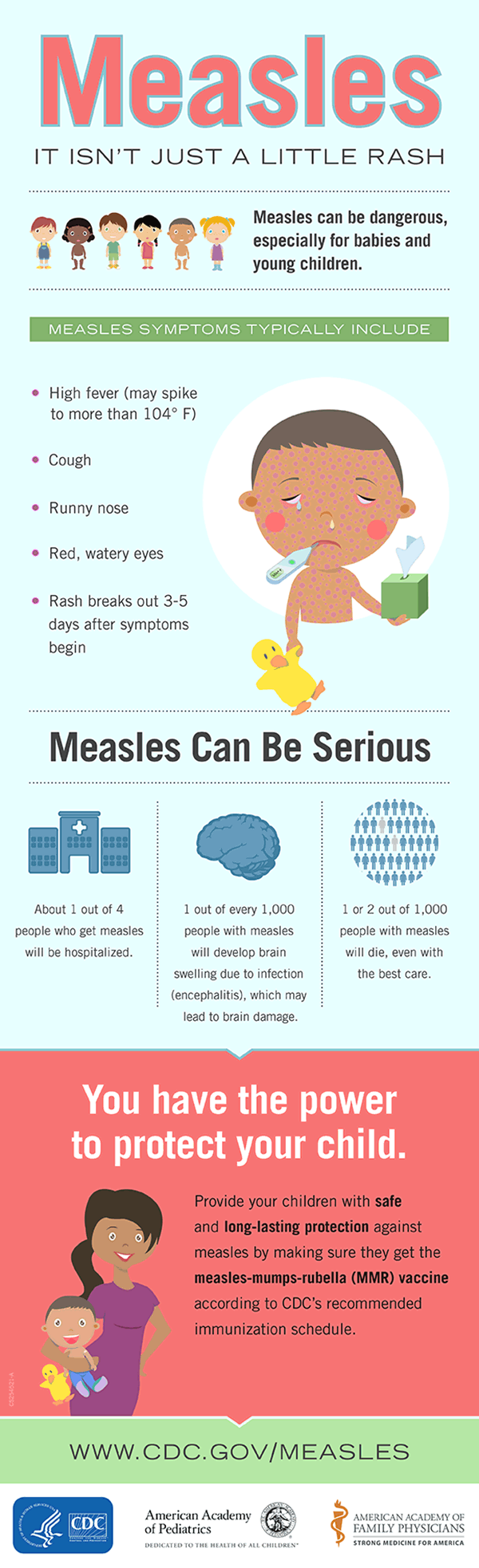measles-infographic