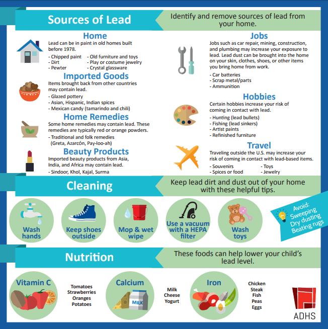 Drinking Water Safety Week